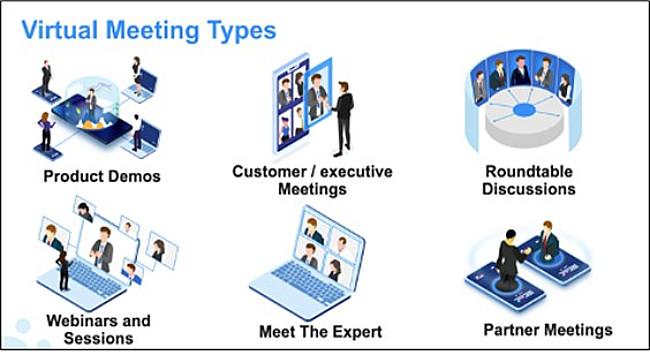 types of virtual sales meetings