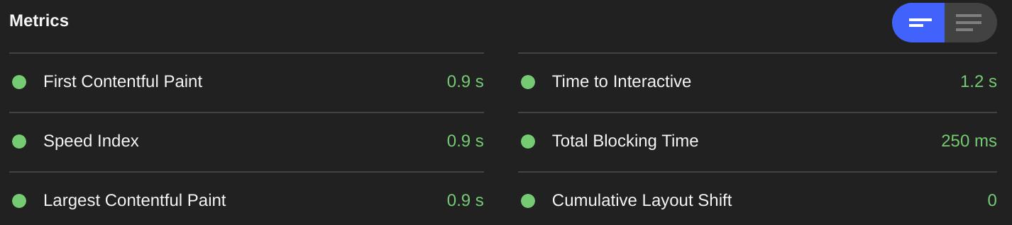 Screenshot of Gutenberg 10.1 Core Web Vitals Scores