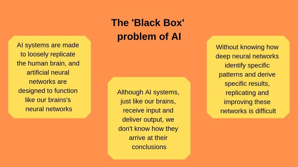 Black_Box_Problem_of_AI.jpg