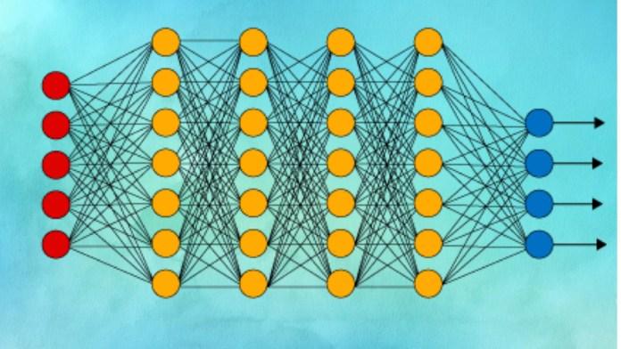 deep neural network AI