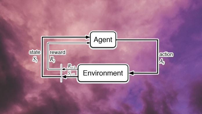 Agent to environment, state, reward and action phase of deep reinforcement learning