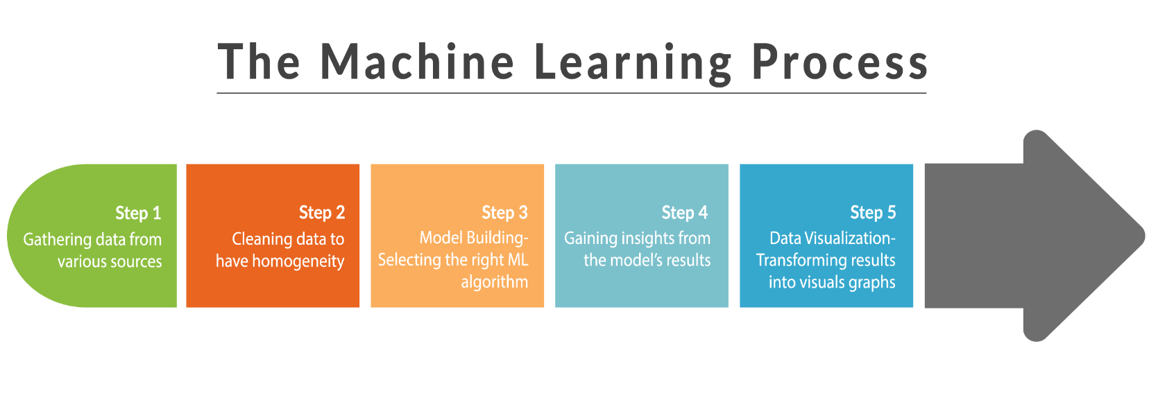 The_Machine_Learning_Paradigm.png